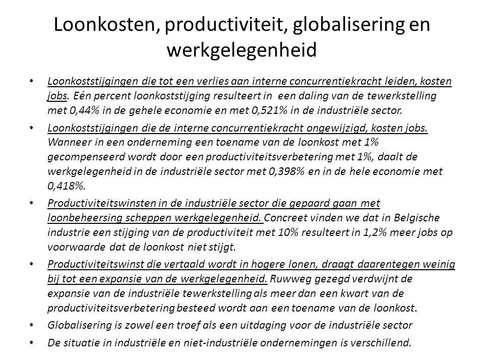 Loonkosten, productiviteit, globalisering en werkgelegenheid Loonkoststijgingen die tot een verlies aan interne concurrentiekracht leiden, kosten jobs.