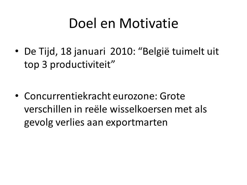 Doel en Motivatie De Tijd, 18 januari 2010: België tuimelt uit top 3 productiviteit Concurrentiekracht eurozone: Grote verschillen in reële wisselkoersen met als gevolg verlies aan exportmarten