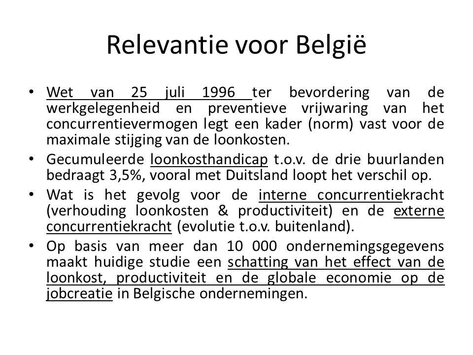 Relevantie voor België Wet van 25 juli 1996 ter bevordering van de werkgelegenheid en preventieve vrijwaring van het concurrentievermogen legt een kader (norm) vast voor de maximale stijging van de loonkosten.