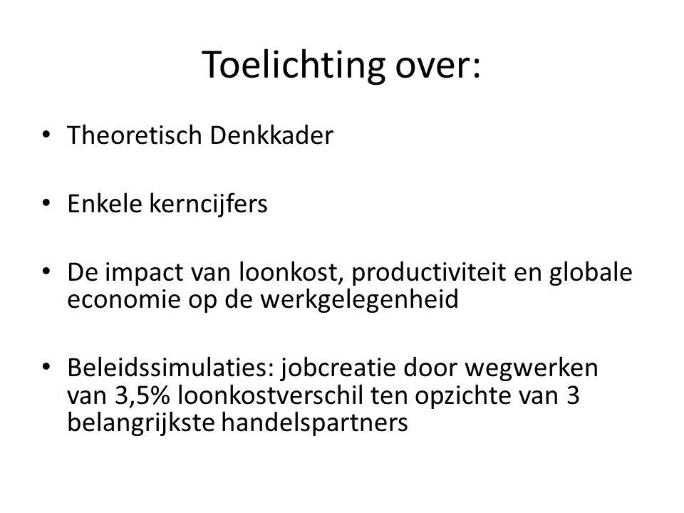 Toelichting over: Theoretisch Denkkader Enkele kerncijfers De impact van loonkost, productiviteit en globale economie op de werkgelegenheid Beleidssimulaties: jobcreatie door wegwerken van 3,5% loonkostverschil ten opzichte van 3 belangrijkste handelspartners