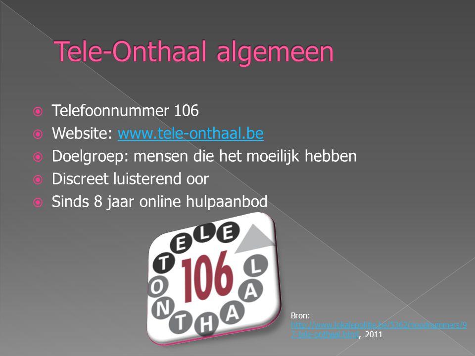  Telefoonnummer 106  Website: www.tele-onthaal.bewww.tele-onthaal.be  Doelgroep: mensen die het moeilijk hebben  Discreet luisterend oor  Sinds 8 jaar online hulpaanbod Bron: http://www.lokalepolitie.be/5362/noodnummers/9 7-tele-onthaal.html, 2011 http://www.lokalepolitie.be/5362/noodnummers/9 7-tele-onthaal.html
