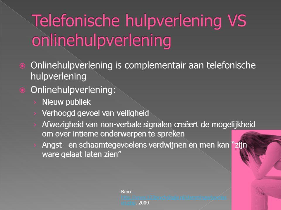  Onlinehulpverlening is complementair aan telefonische hulpverlening  Onlinehulpverlening: › Nieuw publiek › Verhoogd gevoel van veiligheid › Afwezi