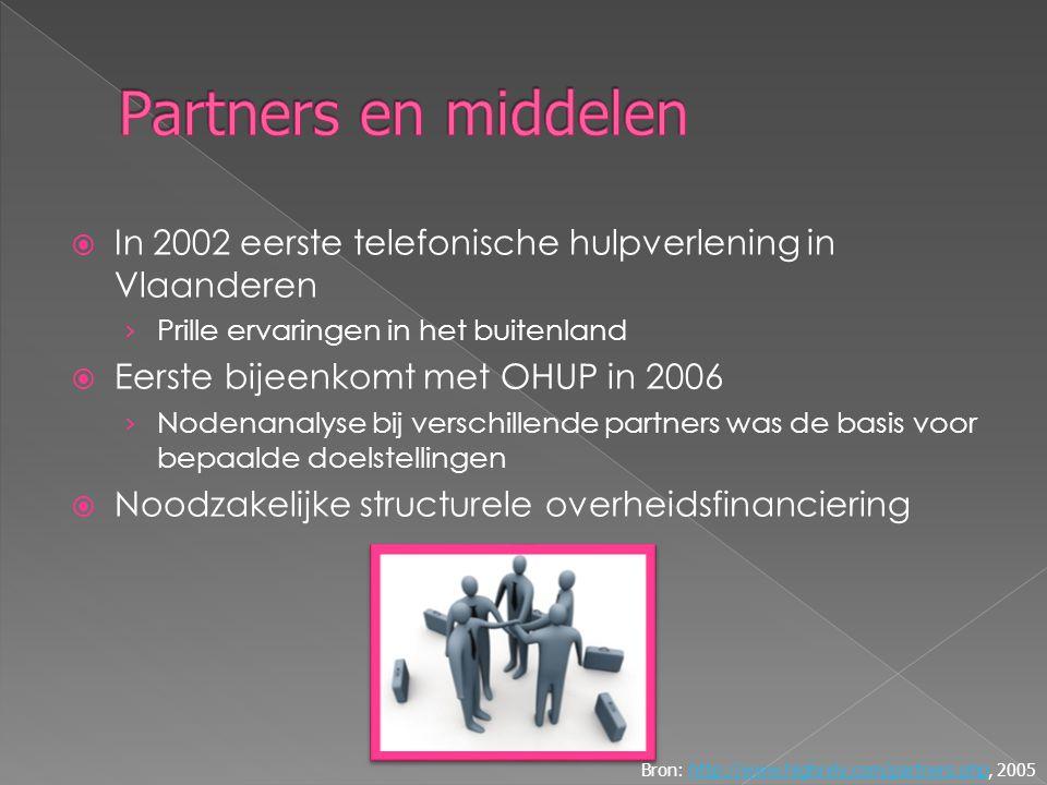  In 2002 eerste telefonische hulpverlening in Vlaanderen › Prille ervaringen in het buitenland  Eerste bijeenkomt met OHUP in 2006 › Nodenanalyse bij verschillende partners was de basis voor bepaalde doelstellingen  Noodzakelijke structurele overheidsfinanciering Bron: http://www.highrely.com/partners.php, 2005http://www.highrely.com/partners.php