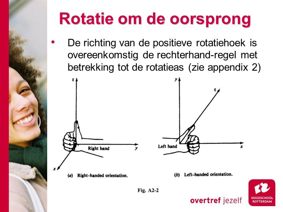 Rotatie om de oorsprong De richting van de positieve rotatiehoek is overeenkomstig de rechterhand-regel met betrekking tot de rotatieas (zie appendix