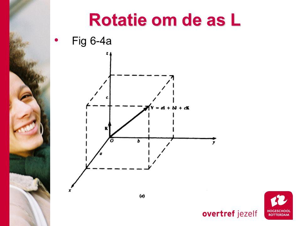 Rotatie om de as L Fig 6-4a