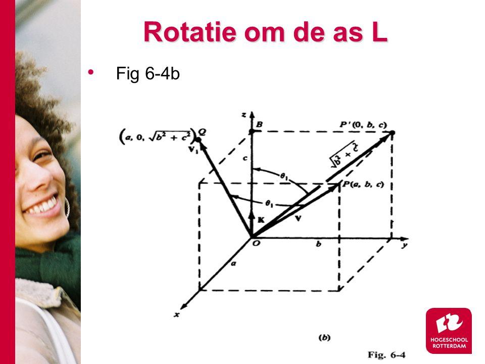 Rotatie om de as L Fig 6-4b