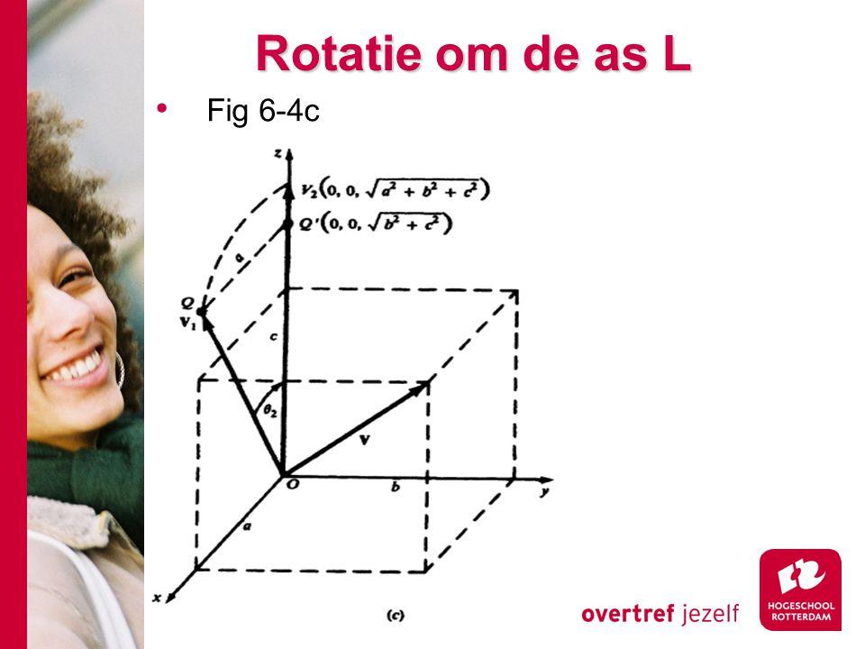 Rotatie om de as L Fig 6-4c