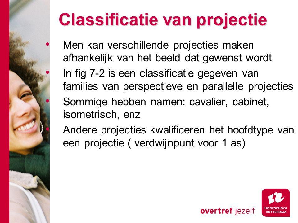 Classificatie van projectie Men kan verschillende projecties maken afhankelijk van het beeld dat gewenst wordt In fig 7-2 is een classificatie gegeven