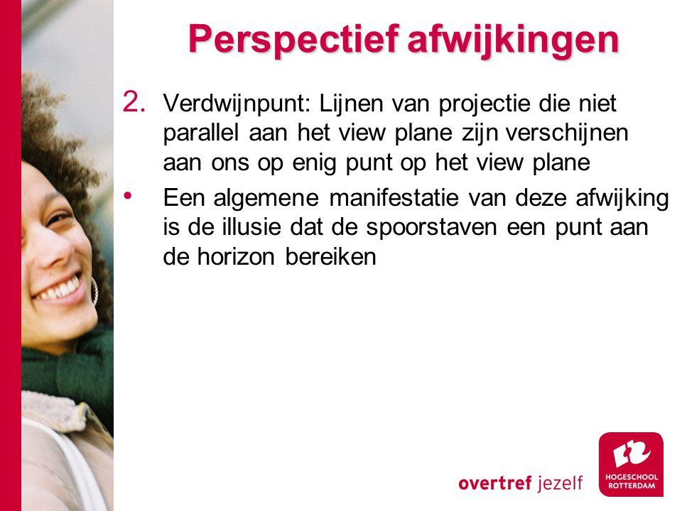 Perspectief afwijkingen 2. Verdwijnpunt: Lijnen van projectie die niet parallel aan het view plane zijn verschijnen aan ons op enig punt op het view p