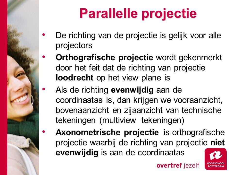De richting van de projectie is gelijk voor alle projectors Orthografische projectie wordt gekenmerkt door het feit dat de richting van projectie lood