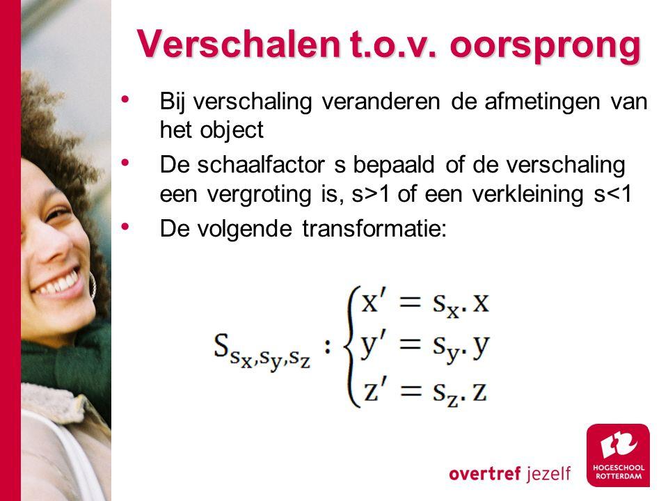 Verschalen t.o.v. oorsprong Bij verschaling veranderen de afmetingen van het object De schaalfactor s bepaald of de verschaling een vergroting is, s>1