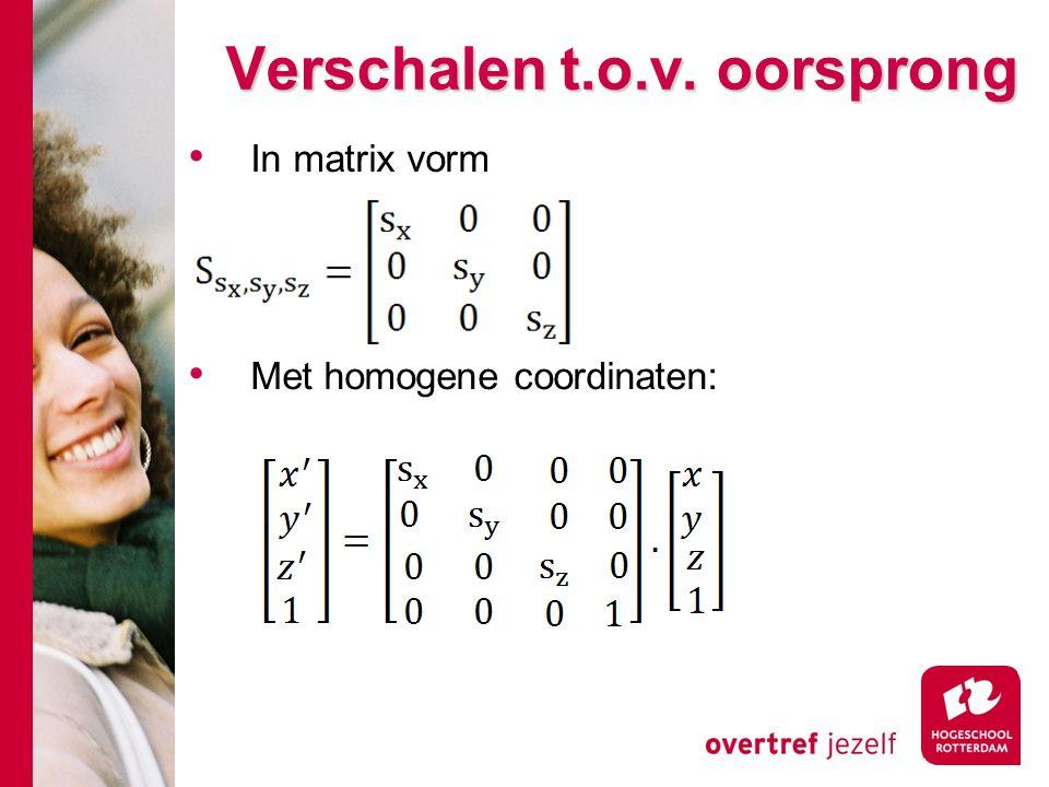 Subcatogorie van orthografische projectie: 1.