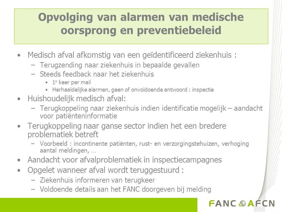Opvolging van alarmen van medische oorsprong en preventiebeleid Medisch afval afkomstig van een geïdentificeerd ziekenhuis : –Terugzending naar zieken