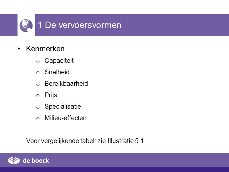 2.1 Zeevaartconnossement (6) Soorten connossementen 1.On board B/L 2.Received for shipment B/L 3.Clean B/L 4.Foul B/L 5.Stale B/L 6.B/L for combined transport 7.House B/L – Master B/L