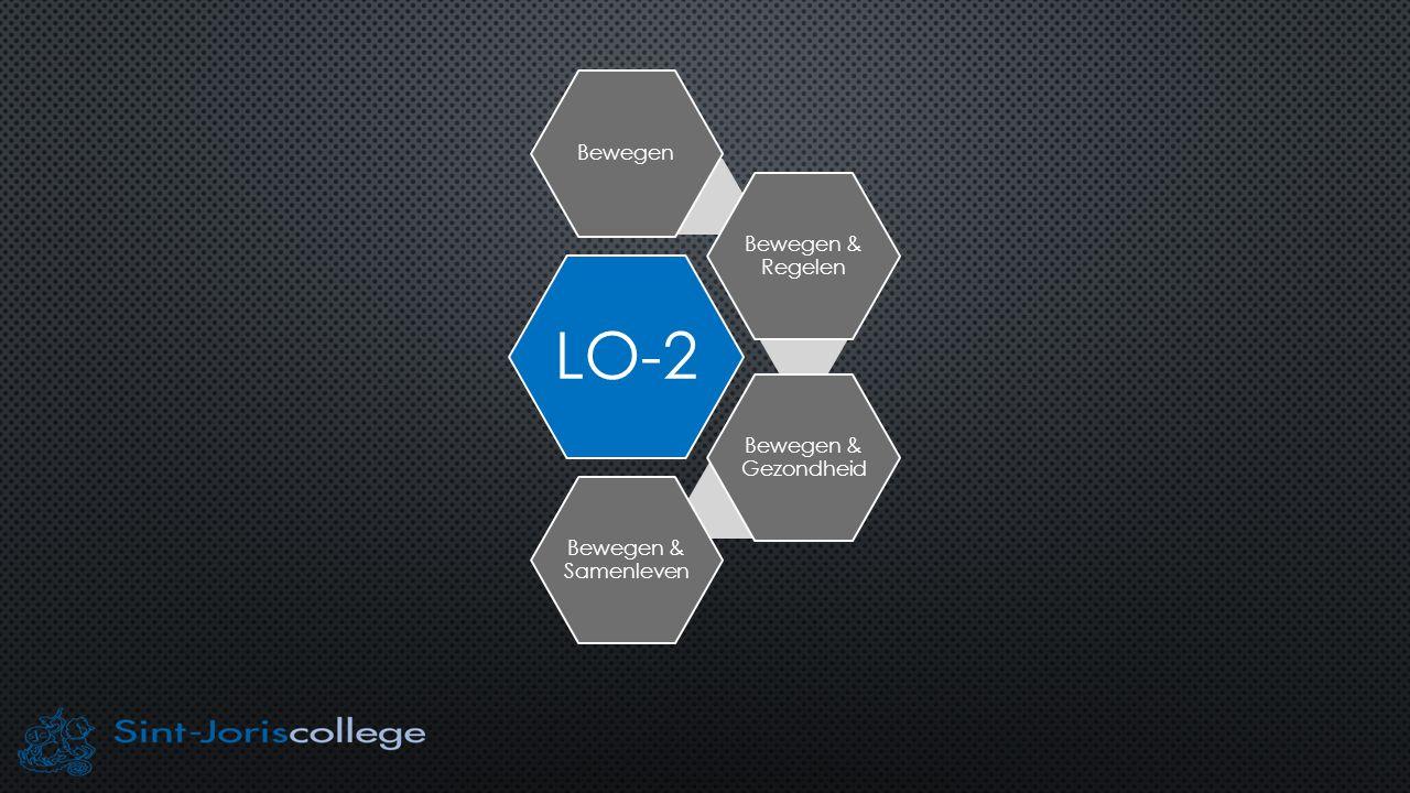 Leerjaar 3 9 verschillende sporten Leerjaar 4 10 sporten