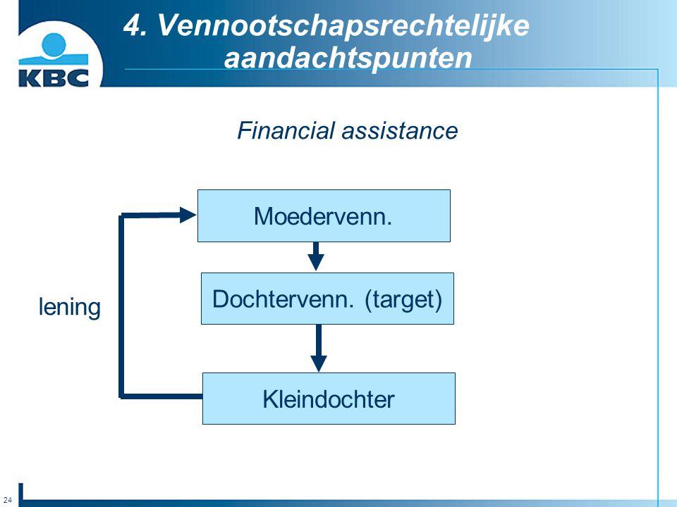24 4. Vennootschapsrechtelijke aandachtspunten Financial assistance lening Moedervenn. Dochtervenn. (target) Kleindochter