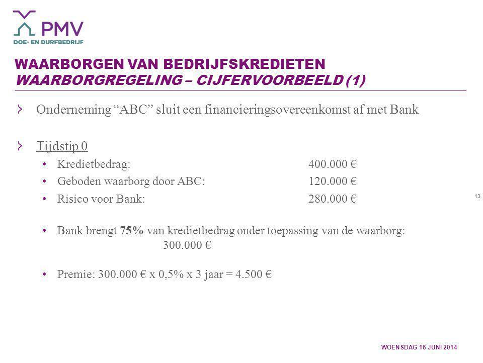 """13 WAARBORGEN VAN BEDRIJFSKREDIETEN WAARBORGREGELING – CIJFERVOORBEELD (1) WOENSDAG 16 JUNI 2014 Onderneming """"ABC"""" sluit een financieringsovereenkomst"""