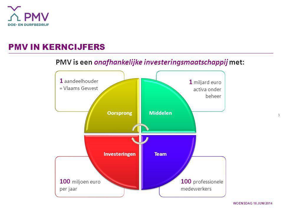 3 PMV IN KERNCIJFERS WOENSDAG 16 JUNI 2014 OorsprongMiddelen TeamInvesteringen PMV is een onafhankelijke investeringsmaatschappij met: 1 aandeelhouder