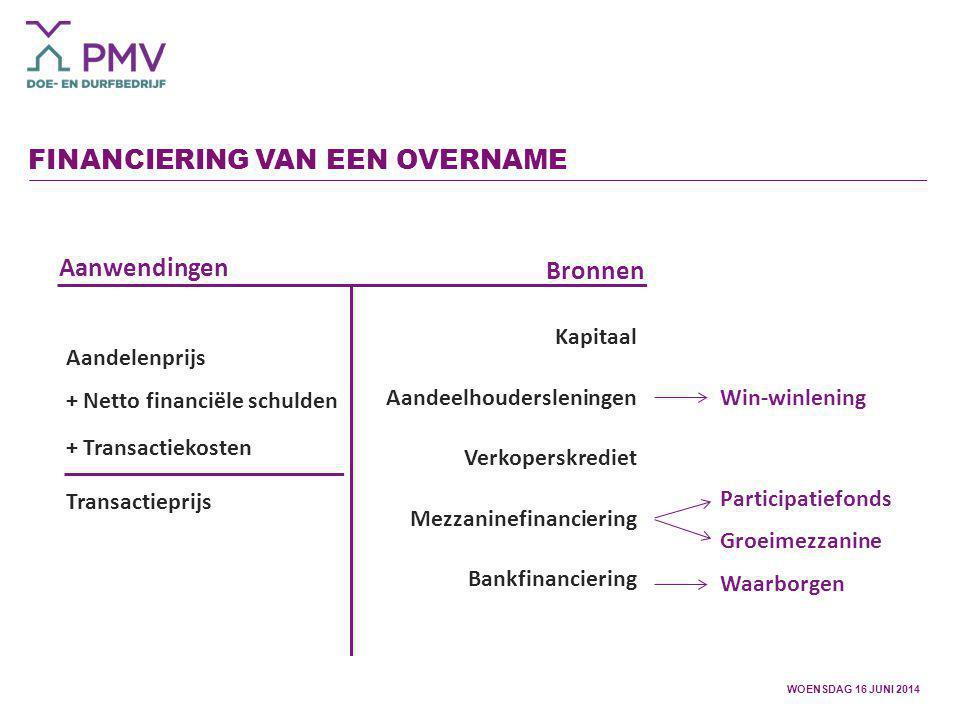 28 MEZZANINEFINANCIERING VOORDELEN PMV is een neutrale, stabiele en lange termijn partner die marktconform investeert, doch ook focust op het stimuleren van de Vlaamse economie; Mezzanine biedt versterking van het kapitaal zonder verwatering van de bestaande aandeelhouders; De interestlasten zijn fiscaal aftrekbaar; Mezzanine is een flexibel financieringsinstrument op maat van de onderneming (bonus/malus, vervroegde terugbetaling, …).