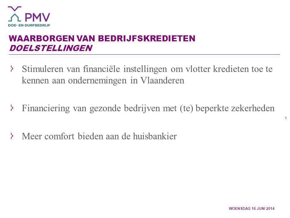 10 WAARBORGEN VAN BEDRIJFSKREDIETEN VOORWAARDEN WOENSDAG 16 JUNI 2014 Investeringskredieten, leasings, werkkapitaalleningen, bankgaranties in euro; die strekken tot: een investering op het grondgebied van het Vlaamse Gewest; de financiering van de activiteiten van een exploitatiezetel die op het grondgebied van het Vlaamse Gewest ligt; aan bedrijven met goede toekomstperspectieven; waarvan de beschikbaar gestelde middelen niet mogen aangewend worden om, rechtstreeks of onrechtstreeks, een vergoeding te betalen aan de aandeelhouders of het management (tenzij op basis van bestaande marktconforme overeenkomsten).