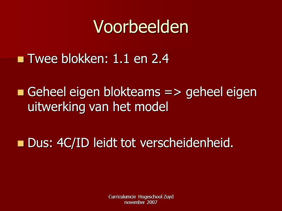 Curriculumcie Hogeschool Zuyd november 2007 Voorbeelden Twee blokken: 1.1 en 2.4 Twee blokken: 1.1 en 2.4 Geheel eigen blokteams => geheel eigen uitwe