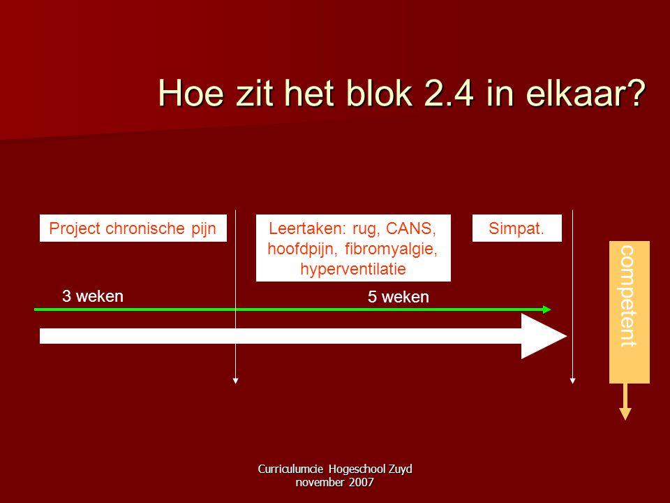 Curriculumcie Hogeschool Zuyd november 2007 Hoe zit het blok 2.4 in elkaar? 5 weken competent 3 weken Project chronische pijnLeertaken: rug, CANS, hoo