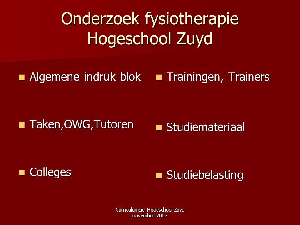 Curriculumcie Hogeschool Zuyd november 2007 Onderzoek fysiotherapie Hogeschool Zuyd Algemene indruk blok Algemene indruk blok Taken,OWG,Tutoren Taken,