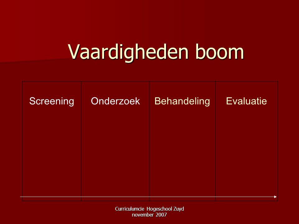 Curriculumcie Hogeschool Zuyd november 2007 Vaardigheden boom ScreeningOnderzoekBehandelingEvaluatie