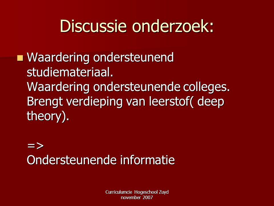 Curriculumcie Hogeschool Zuyd november 2007 Discussie onderzoek: Waardering ondersteunend studiemateriaal. Waardering ondersteunende colleges. Brengt