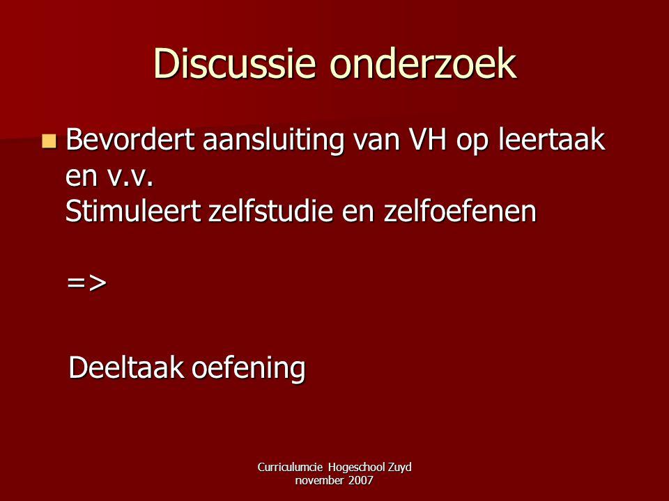 Curriculumcie Hogeschool Zuyd november 2007 Discussie onderzoek Bevordert aansluiting van VH op leertaak en v.v. Stimuleert zelfstudie en zelfoefenen