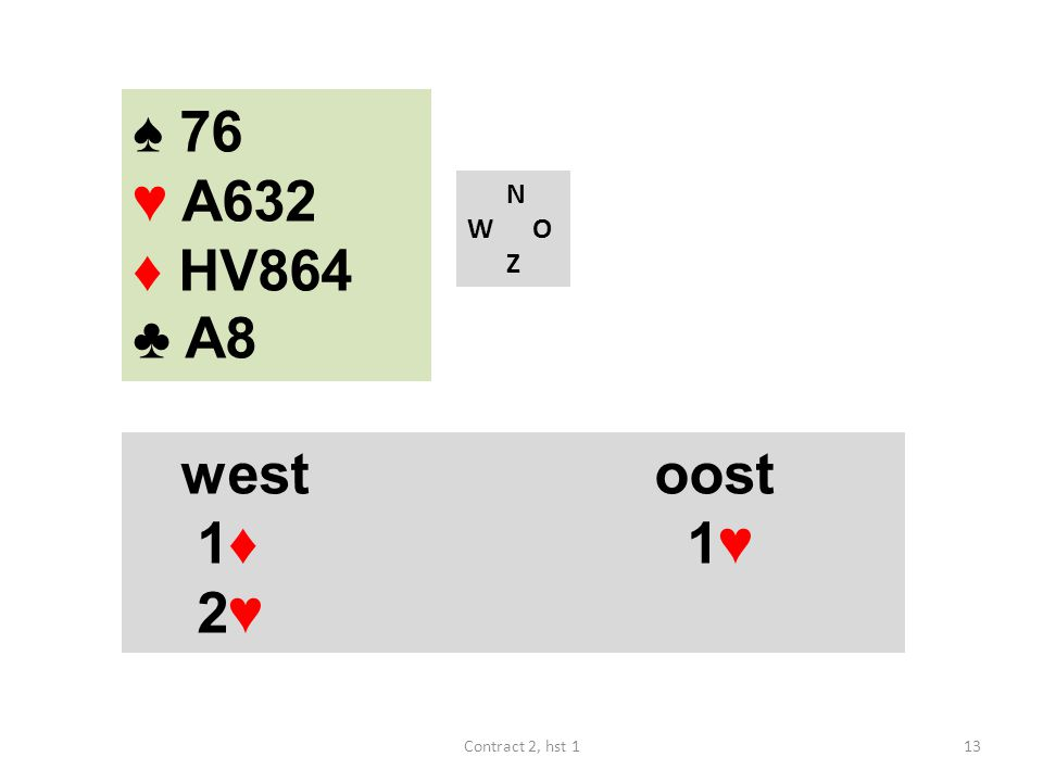 N W O Z westoost 1♦ 1♥ 2♥ 13Contract 2, hst 1 ♠ 76 ♥ A632 ♦ HV864 ♣ A8