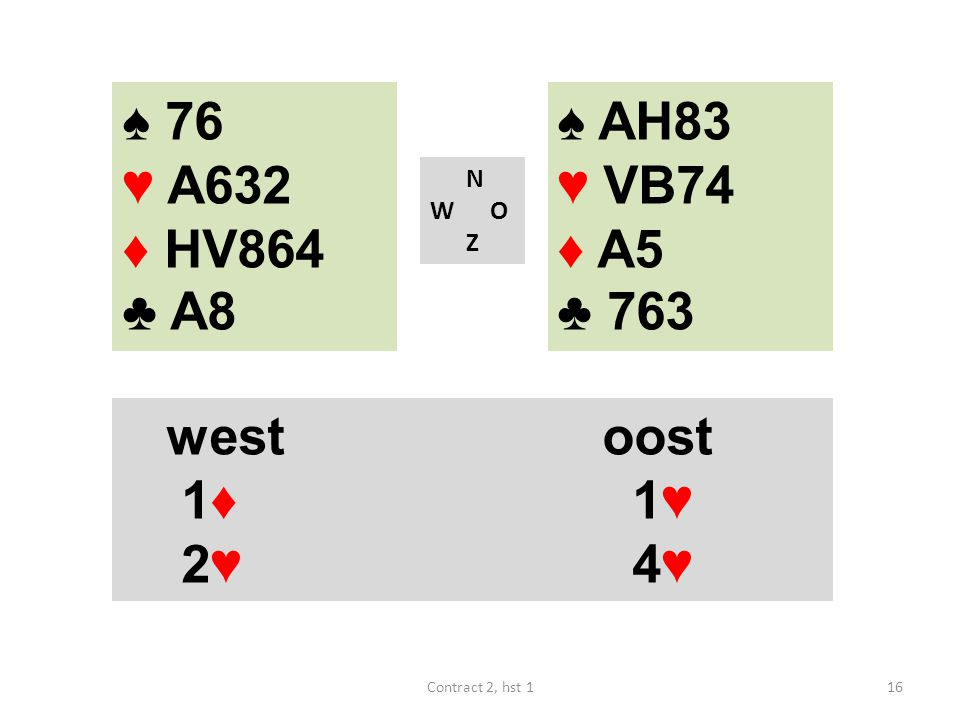 N W O Z west oost 1♦ 1♥ 2♥ 4♥ 16Contract 2, hst 1 ♠ AH83 ♥ VB74 ♦ A5 ♣ 763 ♠ 76 ♥ A632 ♦ HV864 ♣ A8