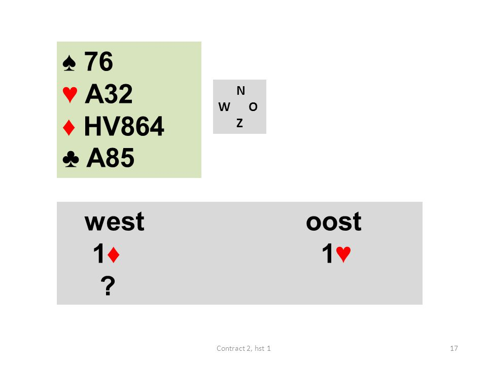 N W O Z westoost 1♦ 1♥ ? 17Contract 2, hst 1 ♠ 76 ♥ A32 ♦ HV864 ♣ A85