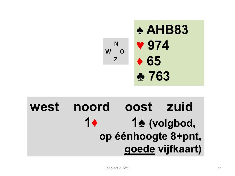N W O Z west noord oost zuid 1♦ 1♠ (volgbod, op éénhoogte 8+pnt, goede vijfkaart) 22Contract 2, hst 1 ♠ AHB83 ♥ 974 ♦ 65 ♣ 763