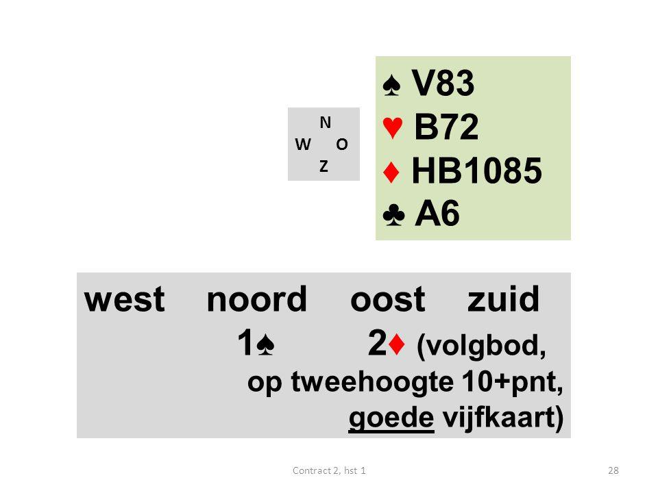 N W O Z west noord oost zuid 1♠ 2♦ (volgbod, op tweehoogte 10+pnt, goede vijfkaart) 28Contract 2, hst 1 ♠ V83 ♥ B72 ♦ HB1085 ♣ A6