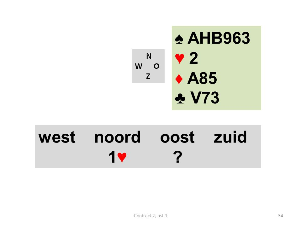 N W O Z west noord oost zuid 1♥ ? 34Contract 2, hst 1 ♠ AHB963 ♥ 2 ♦ A85 ♣ V73