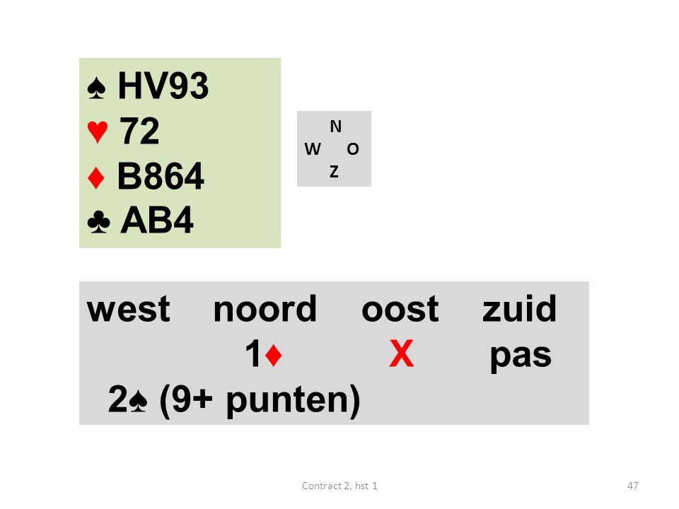 N W O Z west noord oost zuid 1♦ X pas 2♠ (9+ punten) 47Contract 2, hst 1 ♠ HV93 ♥ 72 ♦ B864 ♣ AB4