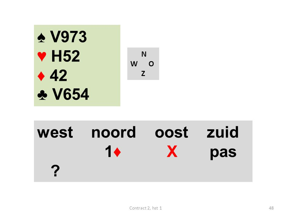 N W O Z west noord oost zuid 1♦ X pas ? 48Contract 2, hst 1 ♠ V973 ♥ H52 ♦ 42 ♣ V654