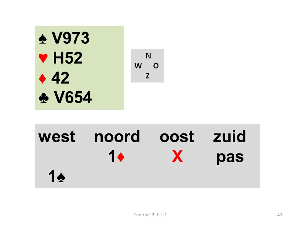 N W O Z west noord oost zuid 1♦ X pas 1♠ 49Contract 2, hst 1 ♠ V973 ♥ H52 ♦ 42 ♣ V654