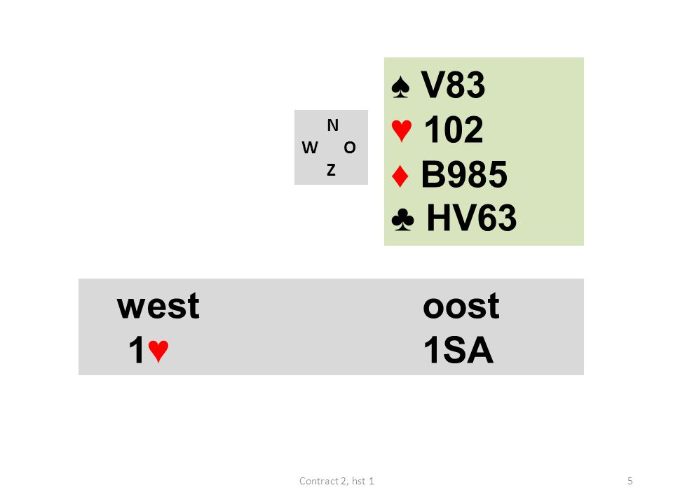 N W O Z west noord oost zuid 1♥ ? 36Contract 2, hst 1 ♠ HB73 ♥ 2 ♦ H1085 ♣ AVB3