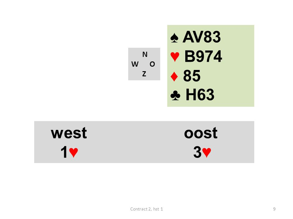 N W O Z west noord oost zuid 1♥ X pas ? 40Contract 2, hst 1 ♠ 763 ♥ 9732 ♦ 864 ♣ 654