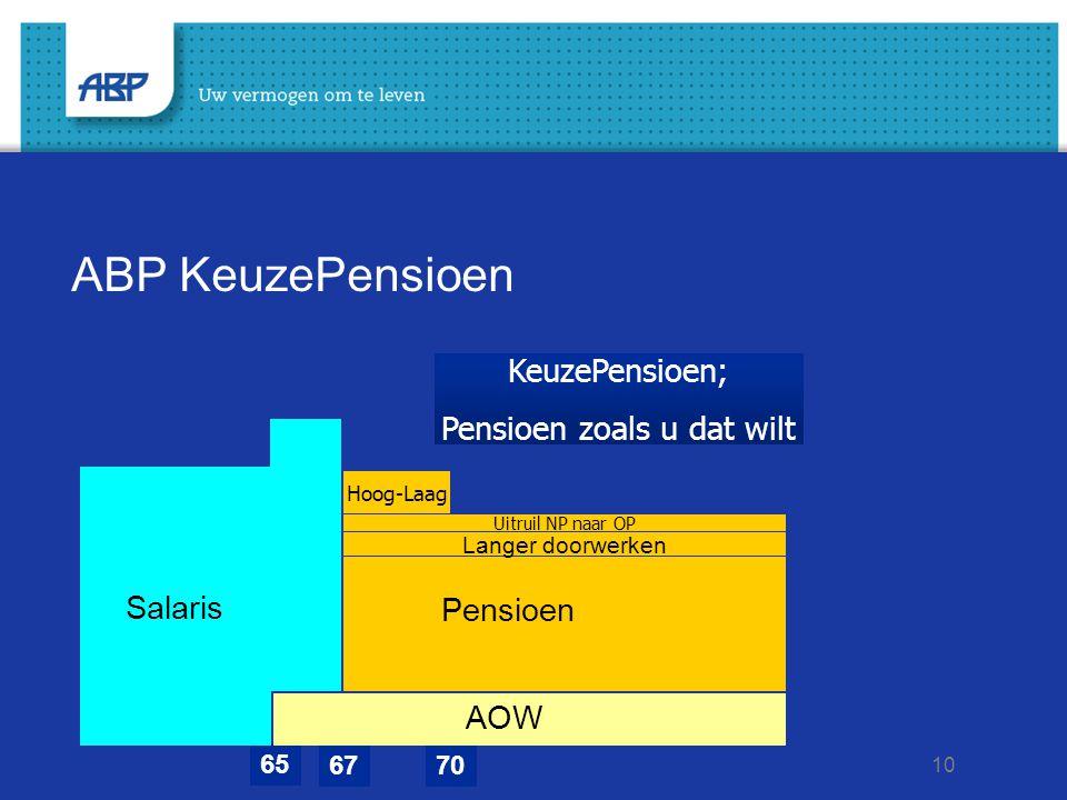 10 ABP KeuzePensioen 65 7067 Salaris AOW Pensioen Langer doorwerken Uitruil NP naar OP Hoog-Laag KeuzePensioen; Pensioen zoals u dat wilt