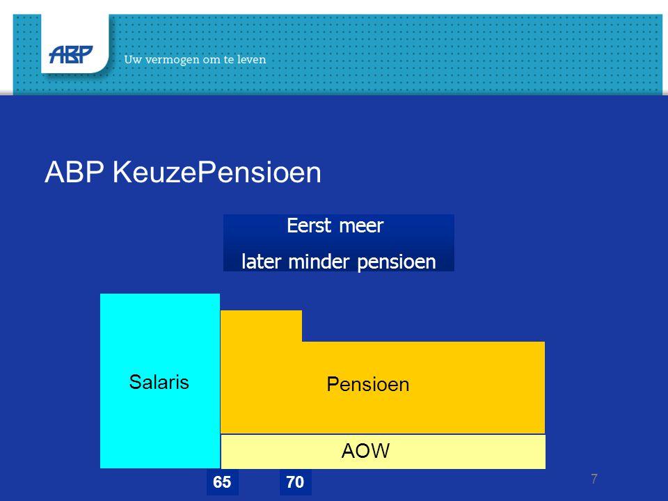 8 ABP KeuzePensioen In stappen stoppen; voor 60% op 63 jaar en 100% op 65 jaar 6365 Salaris AOW Pensioen