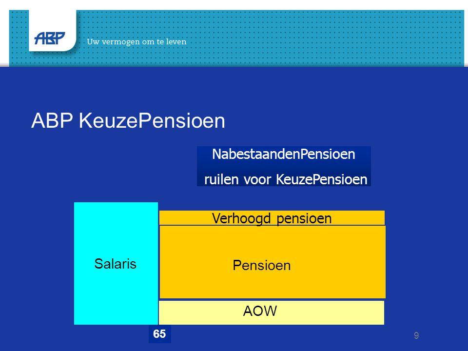 9 ABP KeuzePensioen NabestaandenPensioen ruilen voor KeuzePensioen Salaris Pensioen 65 Verhoogd pensioen AOW