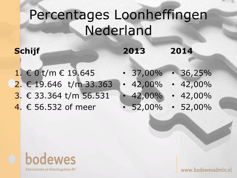 Percentages Loonheffingen Nederland Schijf 1.€ 0 t/m € 19.645 2.€ 19.646 t/m 33.363 3.€ 33.364 t/m 56.531 4.€ 56.532 of meer 20132014 37,00% 42,00% 52