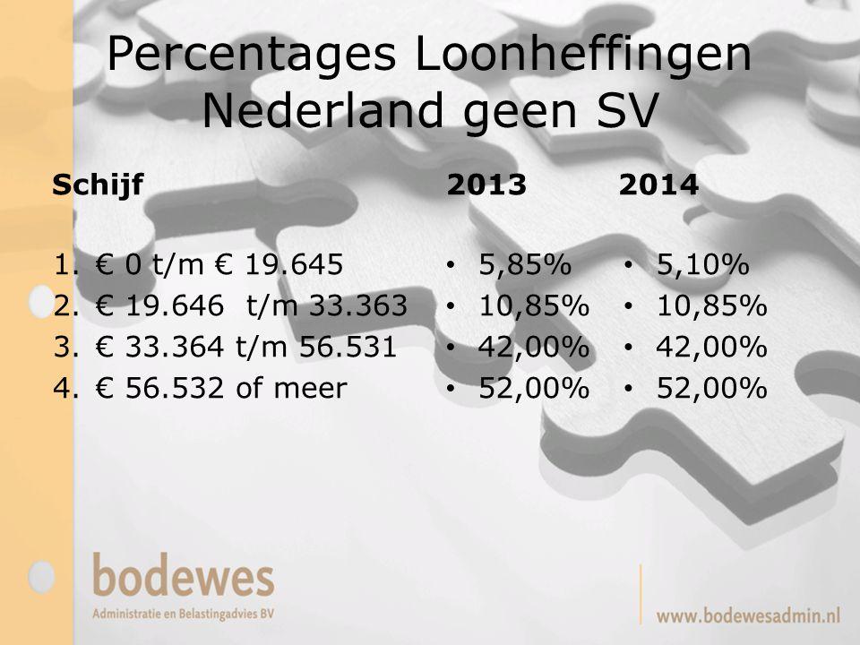 Percentages Loonheffingen Nederland geen SV Schijf 1.€ 0 t/m € 19.645 2.€ 19.646 t/m 33.363 3.€ 33.364 t/m 56.531 4.€ 56.532 of meer 20132014 5,85% 10