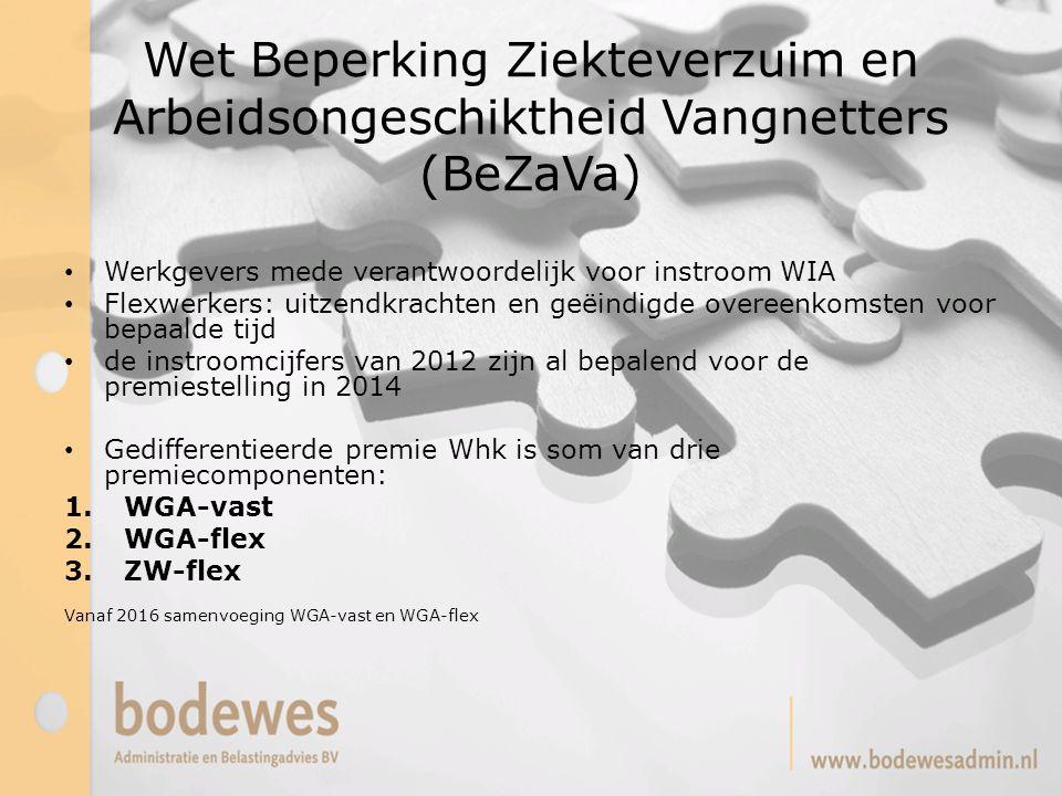 Premieberekening ZW-flex en WGA-flex Onderscheid in omvang werkgeverschap Kleine werkgever 10x gemiddelde loonsom € 307.000 sectorale premie WGA-vast, WGA-flex, ZW Middelgrote werkgever 10 tot 100x gemiddelde loonsom € 307.000 - € 3.070.00 deels geïndividualiseerde en deels sectorale premie WGA-vast, WGA-flex, ZW Grote werkgever 100x gemiddelde loonsom of meer >= € 3.070.000 geïndividualiseerde premie WGA-vast, WGA-flex, ZW Gemiddelde loonsom 2014: € 30.700