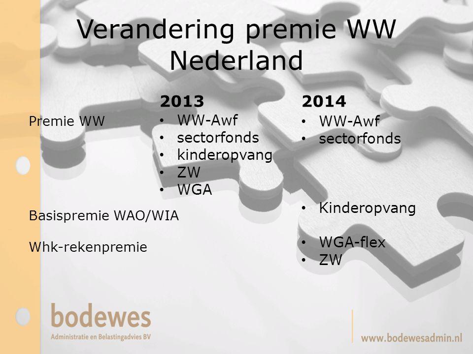 Premiepercentages Nederland WAO/WIA-basispremie Wg-bijdrage kinderopvang Whk-rekenpremie WGA-vast WGA-flex ZW Awf-premie ZVW-inkomensafh wg Sectorfondspremie gemiddeld Agrarisch los Uitzendbedrijven II A 20132014 4,65% 0,54% 1,70% 7,75% 2,76% 9,00% 14,20% 4,95% 0,50% 1,03% 0,51% 0,18% 0,34% 2,15% 7,50% 2,68% 7,58% 6,82%