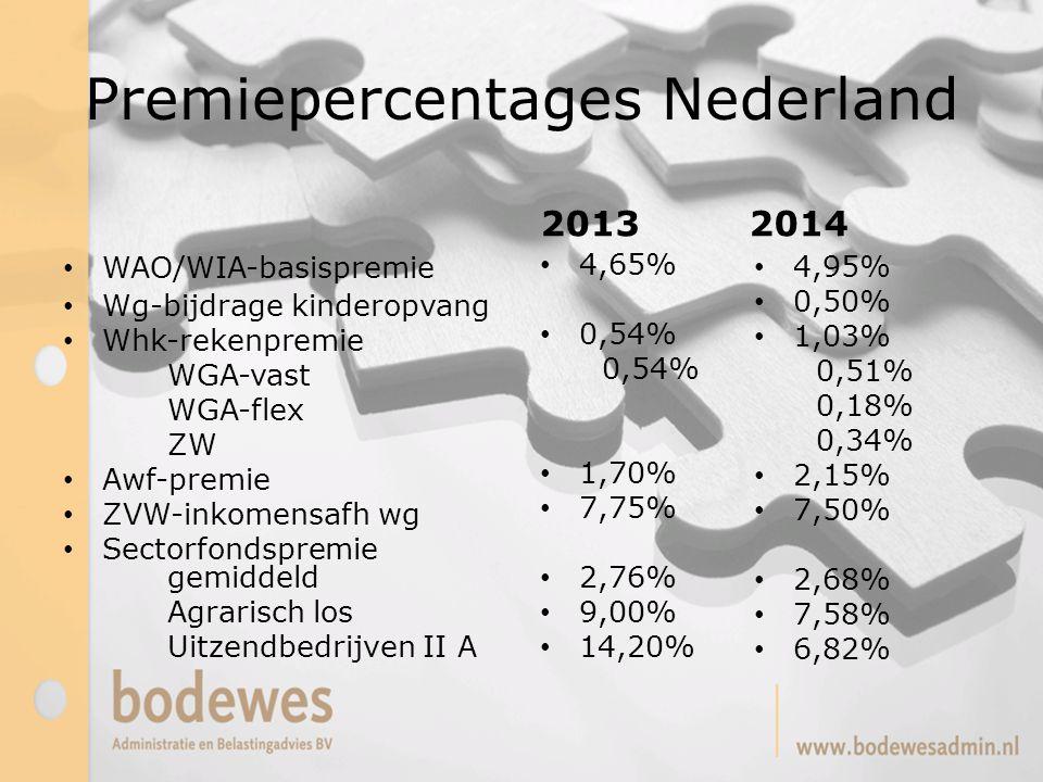 Premiepercentages Nederland WAO/WIA-basispremie Wg-bijdrage kinderopvang Whk-rekenpremie WGA-vast WGA-flex ZW Awf-premie ZVW-inkomensafh wg Sectorfond