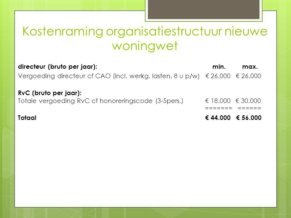 Kostenraming organisatiestructuur nieuwe woningwet directeur (bruto per jaar): min. max. Vergoeding directeur cf CAO (incl. werkg. lasten, 8 u p/w) €